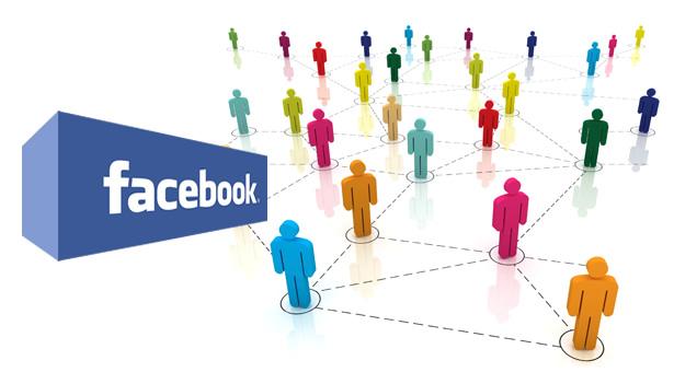 Integração do Facebook