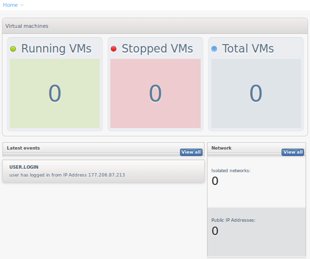 Painel Cloudstack
