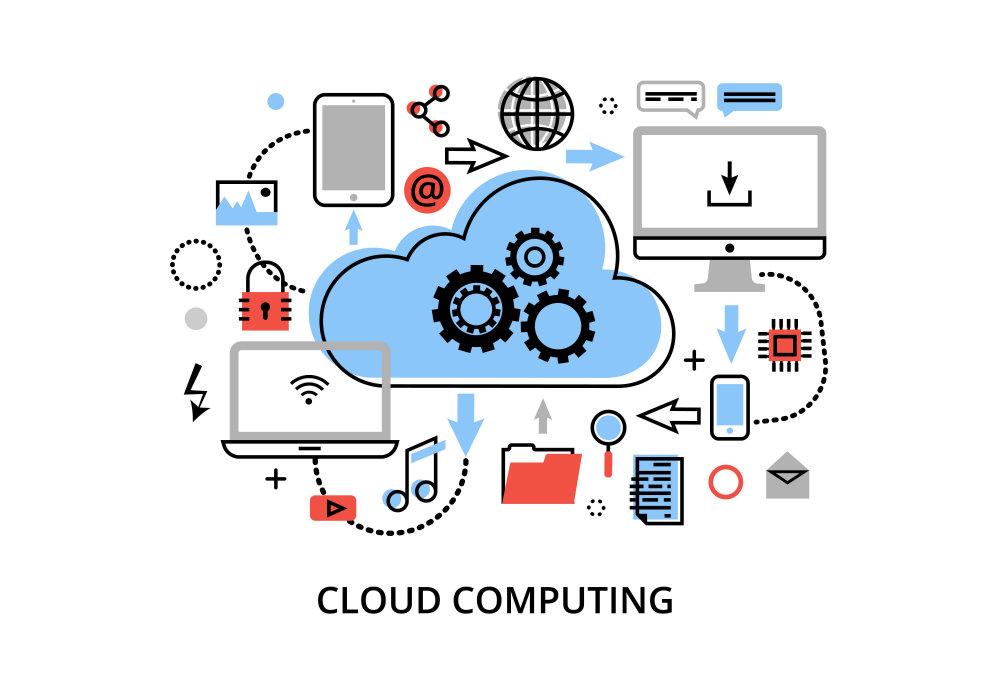 Como escolher um serviço de cloud computing para sua empresa?