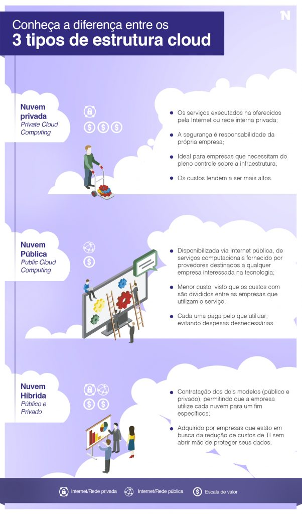 infographic-cloud-computing